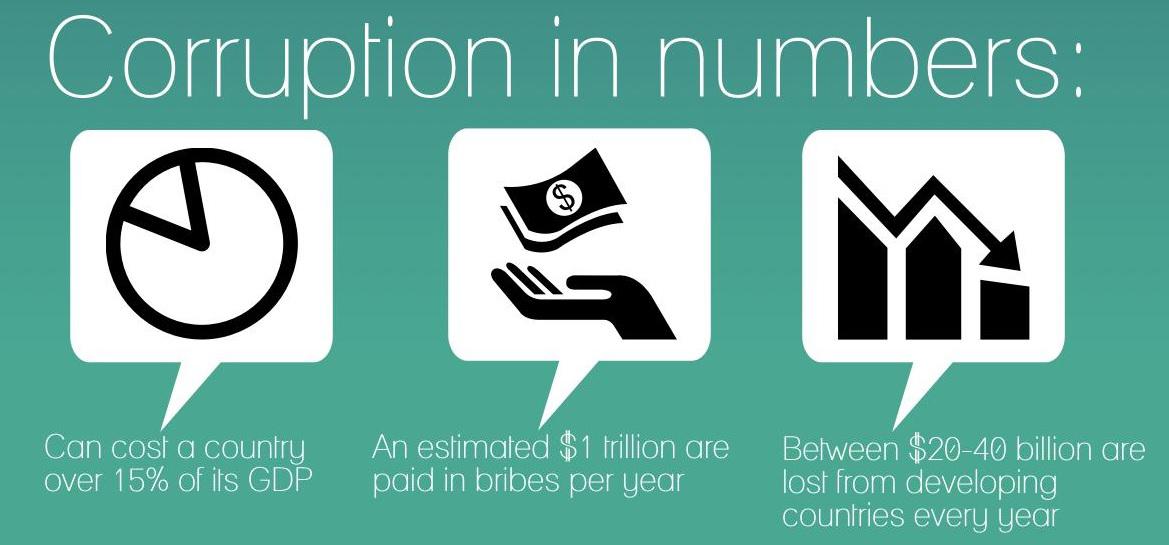 info_graphic_corruption